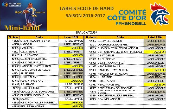 Label ecole hand 17 18