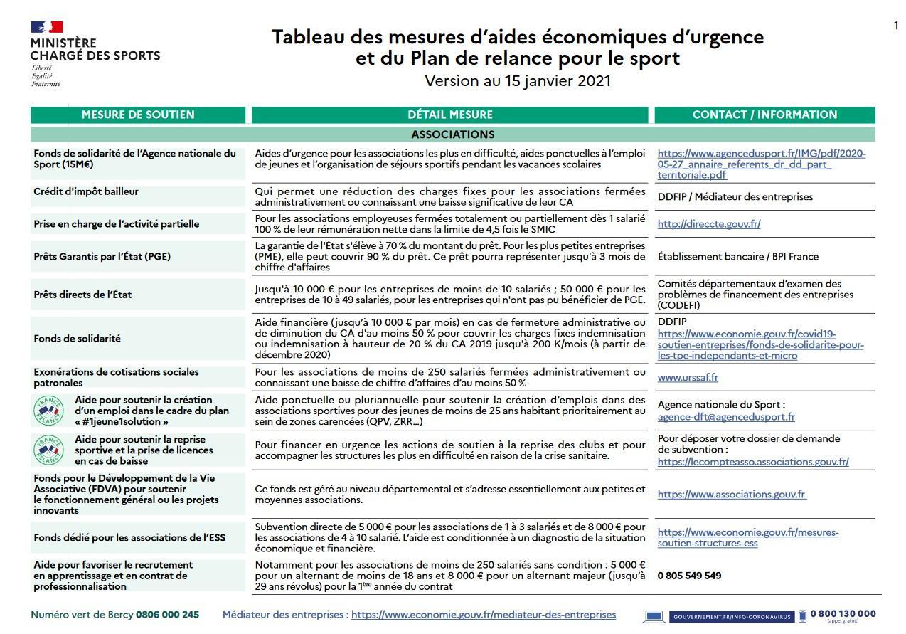 Tabloeconorelance1